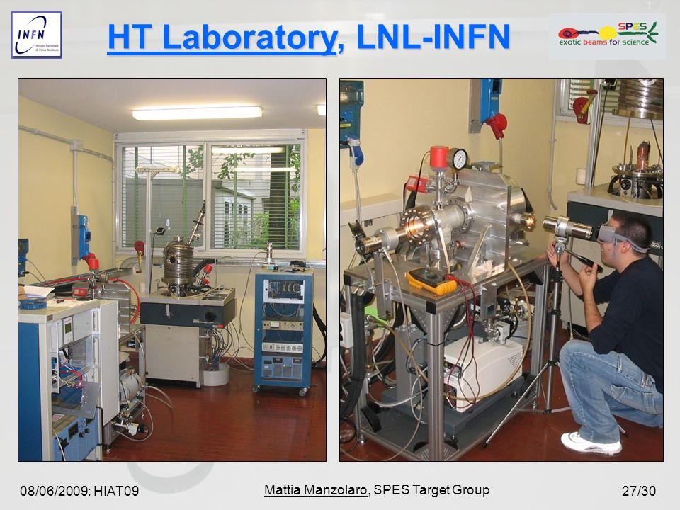 08/06/2009: HIAT09 Mattia Manzolaro, SPES Target Group 27/30 HT Laboratory, LNL-INFN