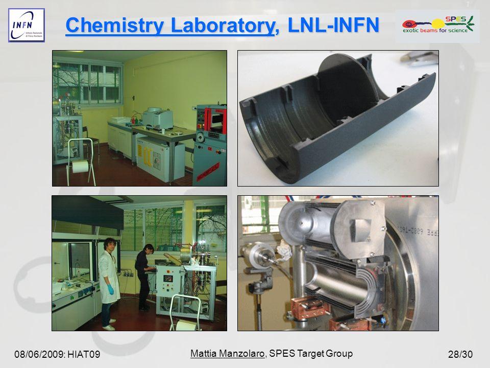 08/06/2009: HIAT09 Mattia Manzolaro, SPES Target Group 28/30 Chemistry Laboratory, LNL-INFN