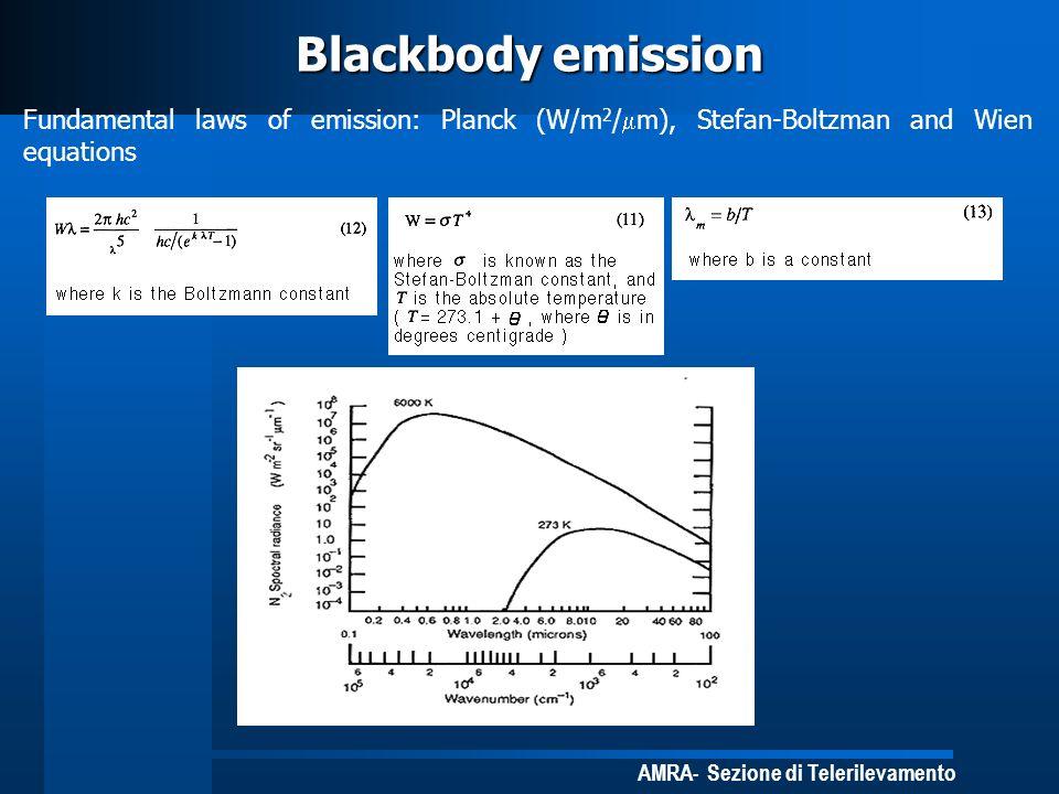 AMRA- Sezione di Telerilevamento Blackbody emission Fundamental laws of emission: Planck (W/m 2 / m), Stefan-Boltzman and Wien equations