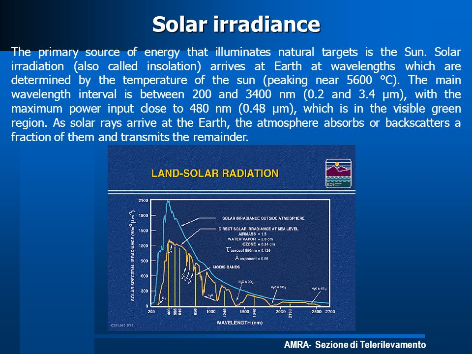 AMRA- Sezione di Telerilevamento Solar irradiance The primary source of energy that illuminates natural targets is the Sun. Solar irradiation (also ca