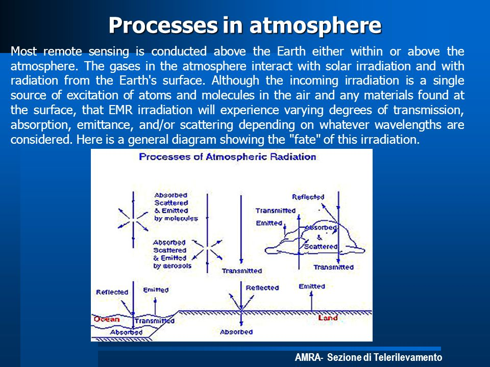 AMRA- Sezione di Telerilevamento Processes in atmosphere Most remote sensing is conducted above the Earth either within or above the atmosphere. The g