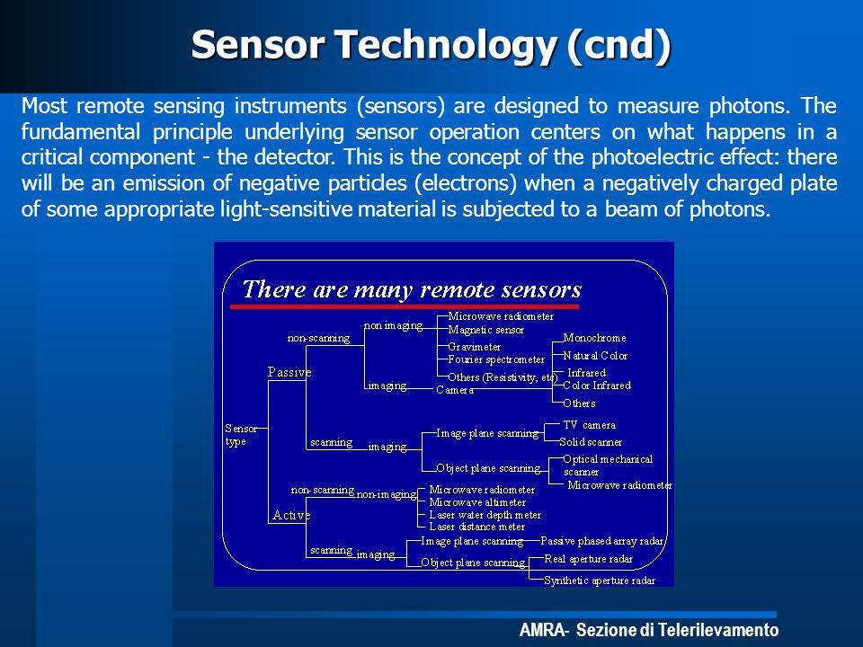 AMRA- Sezione di Telerilevamento Sensor Technology (cnd) Most remote sensing instruments (sensors) are designed to measure photons. The fundamental pr