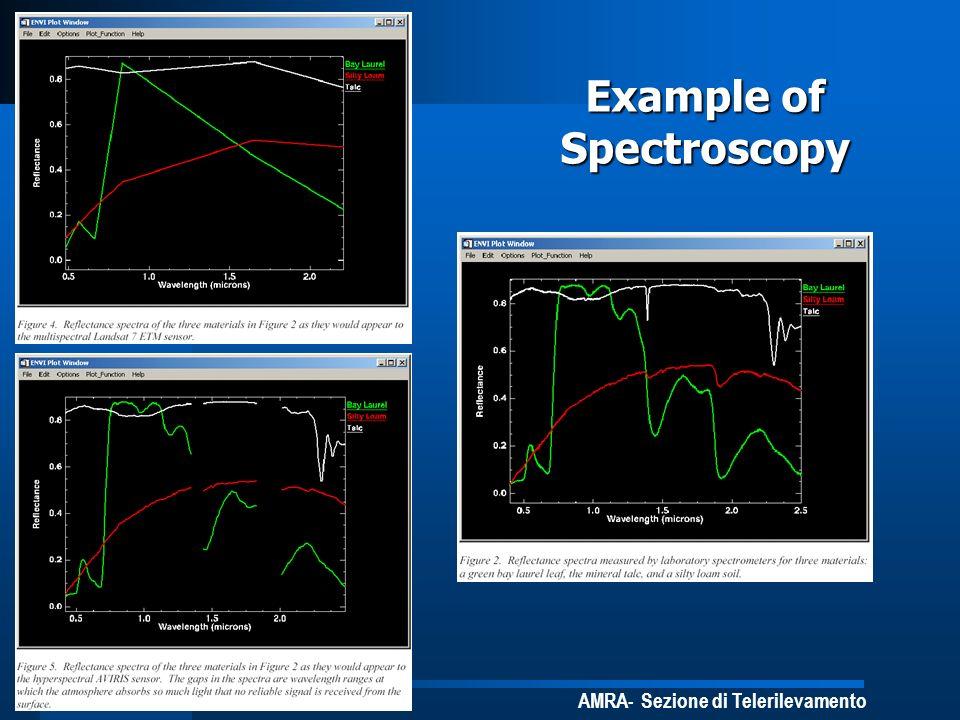 AMRA- Sezione di Telerilevamento Example of Spectroscopy