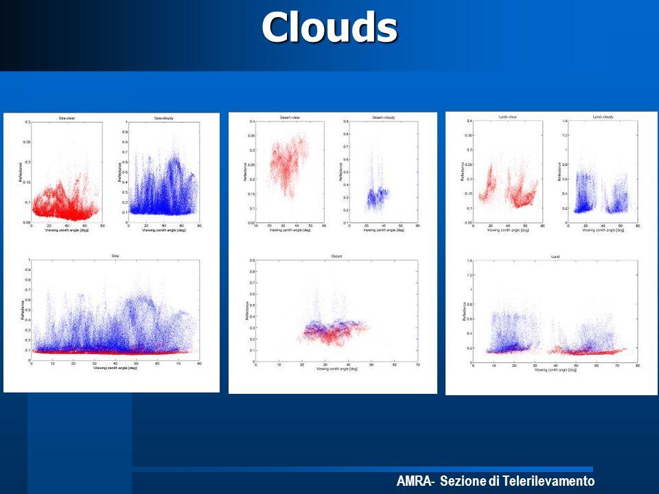AMRA- Sezione di Telerilevamento Clouds