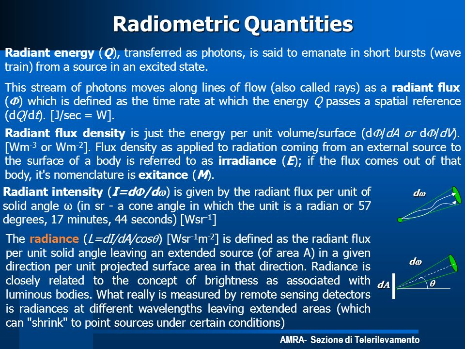 AMRA- Sezione di Telerilevamento Radiometric Quantities Radiant energy (Q), transferred as photons, is said to emanate in short bursts (wave train) fr