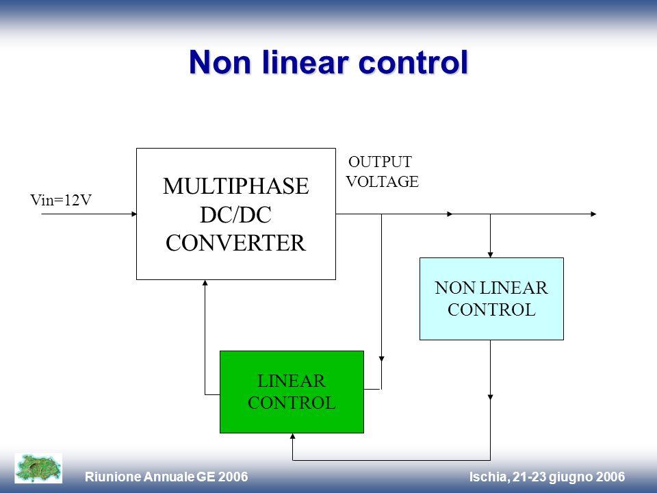 Ischia, 21-23 giugno 2006Riunione Annuale GE 2006 Non linear control LINEAR CONTROL OUTPUT VOLTAGE MULTIPHASE DC/DC CONVERTER Vin=12V NON LINEAR CONTROL