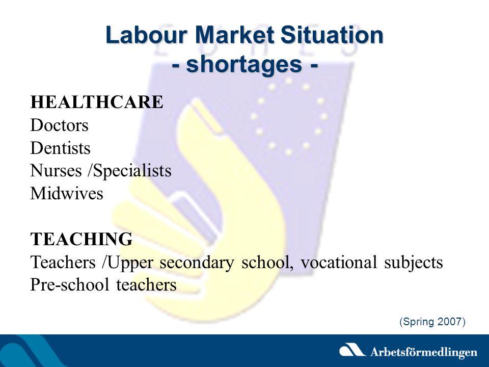Labour Market Situation - shortages - HEALTHCARE Doctors Dentists Nurses /Specialists Midwives TEACHING Teachers /Upper secondary school, vocational s
