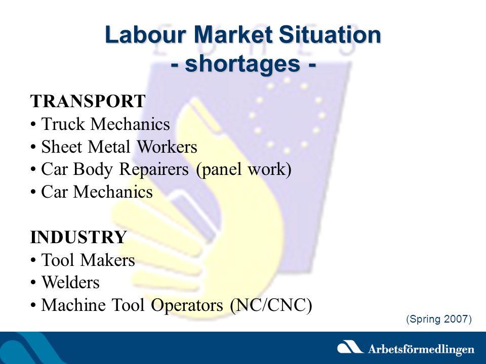Labour Market Situation - shortages - TRANSPORT Truck Mechanics Sheet Metal Workers Car Body Repairers (panel work) Car Mechanics INDUSTRY Tool Makers
