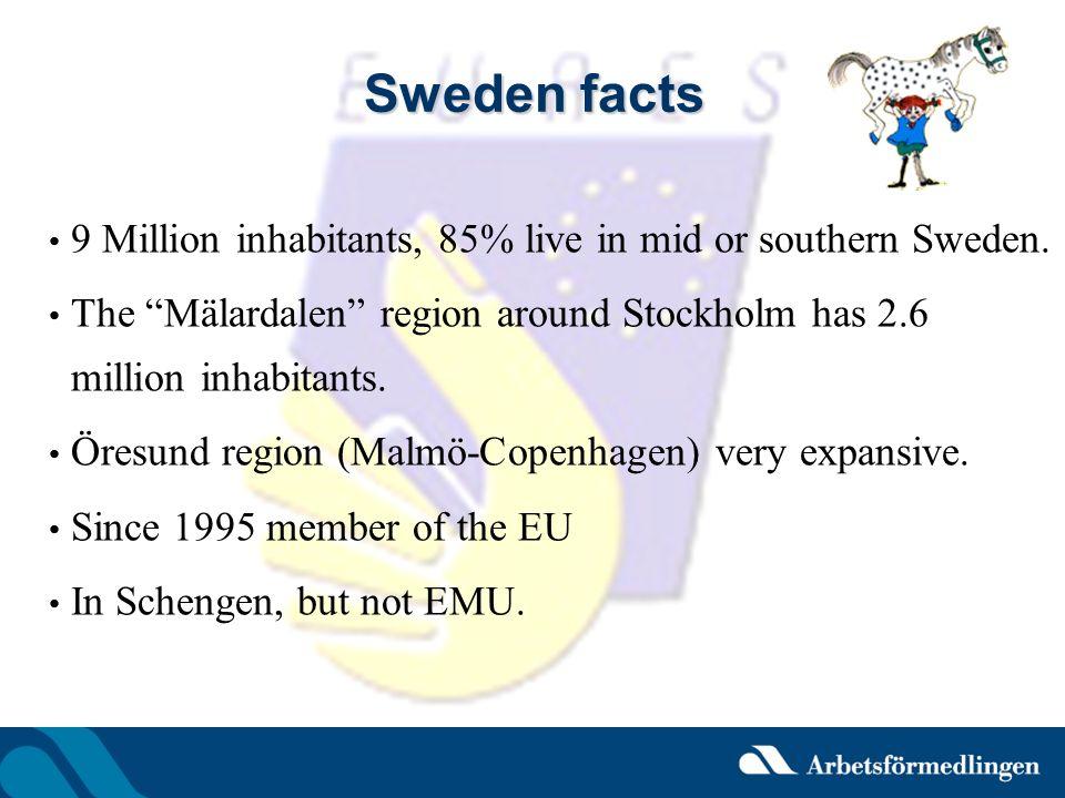Sweden facts 9 Million inhabitants, 85% live in mid or southern Sweden. The Mälardalen region around Stockholm has 2.6 million inhabitants. Öresund re
