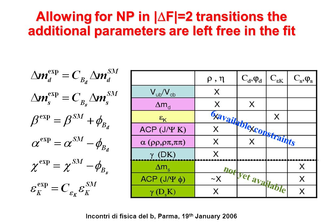 Incontri di fisica del b, Parma, 19 th January 2006 not yet available 6 available constraints Allowing for NP in | F|=2 transitions the additional parameters are left free in the fit