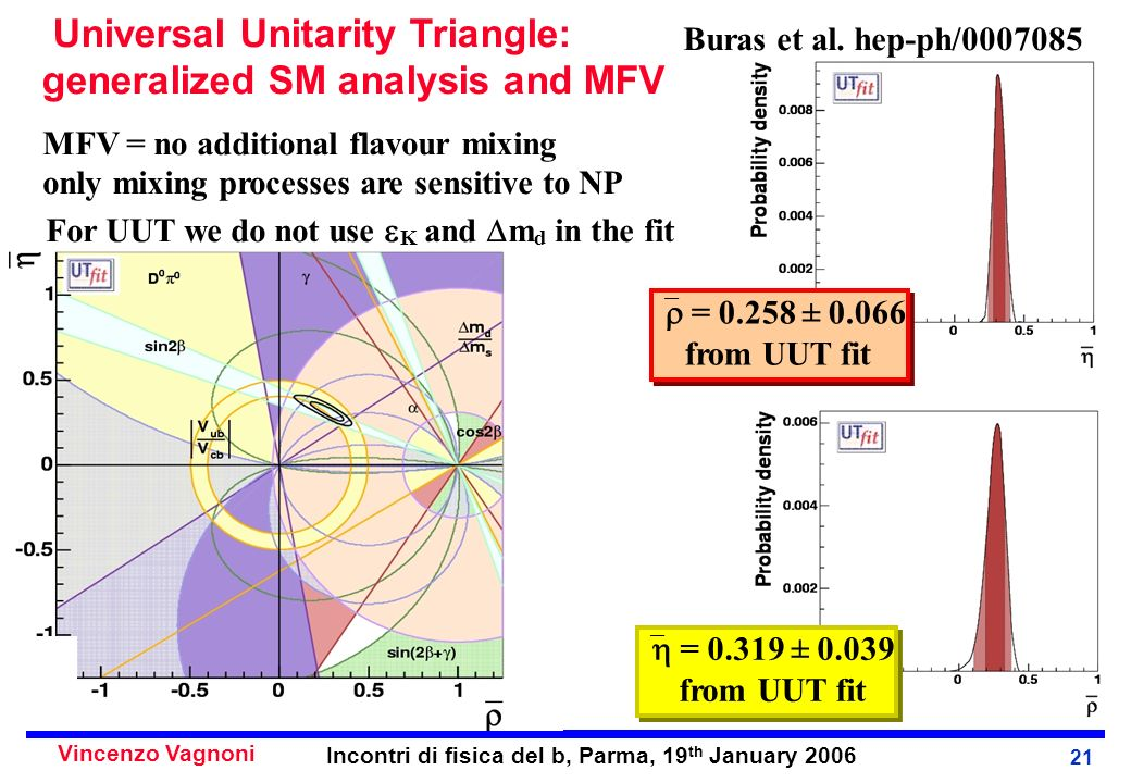 Vincenzo Vagnoni Incontri di fisica del b, Parma, 19 th January 2006 21 Universal Unitarity Triangle: generalized SM analysis and MFV MFV = no additional flavour mixing only mixing processes are sensitive to NP For UUT we do not use K and m d in the fit = 0.258 ± 0.066 from UUT fit = 0.258 ± 0.066 from UUT fit = 0.319 ± 0.039 from UUT fit = 0.319 ± 0.039 from UUT fit Buras et al.
