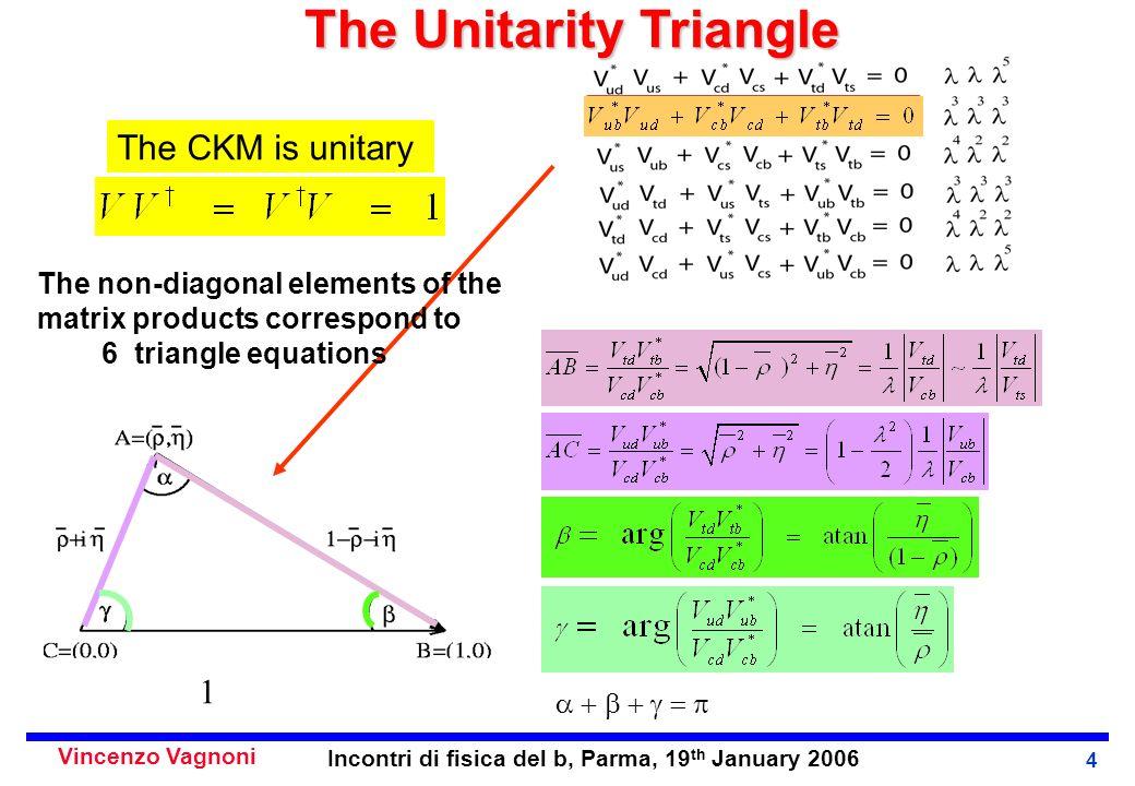 Vincenzo Vagnoni Incontri di fisica del b, Parma, 19 th January 2006 4 The CKM is unitary 1 The Unitarity Triangle The non-diagonal elements of the matrix products correspond to 6 triangle equations