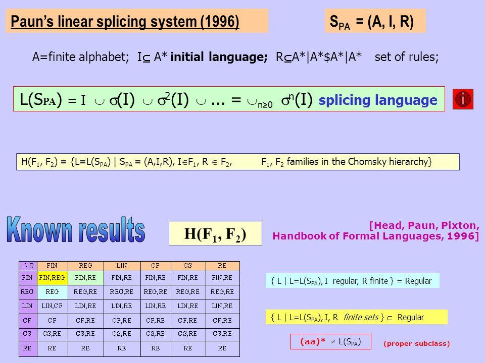 L(S PA ) = I (I) 2 (I)...