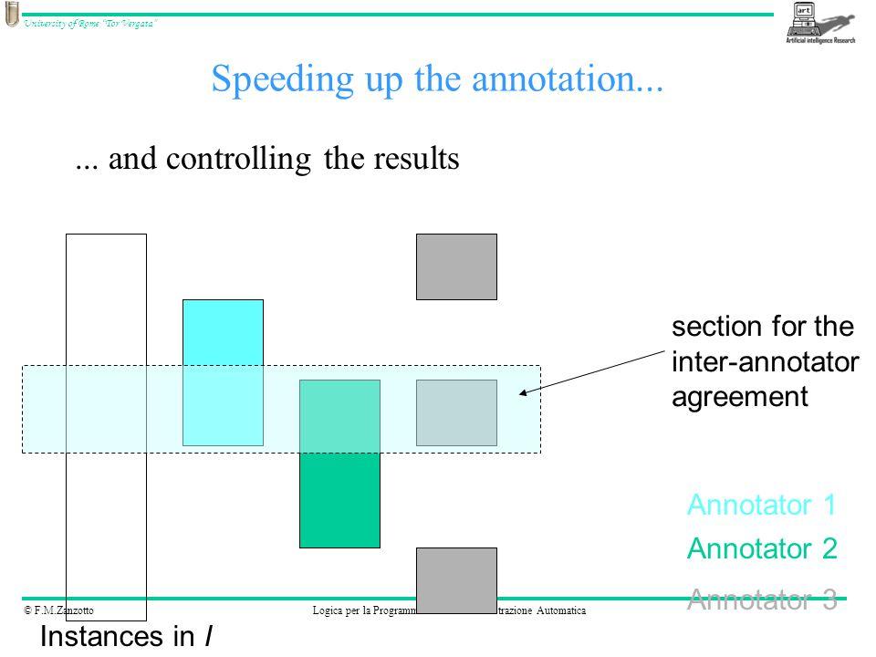 © F.M.ZanzottoLogica per la Programmazione e la Dimostrazione Automatica University of Rome Tor Vergata Speeding up the annotation......