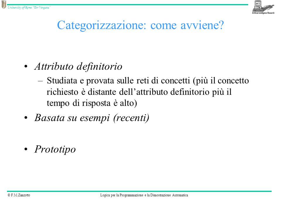 © F.M.ZanzottoLogica per la Programmazione e la Dimostrazione Automatica University of Rome Tor Vergata Categorizzazione: come avviene.