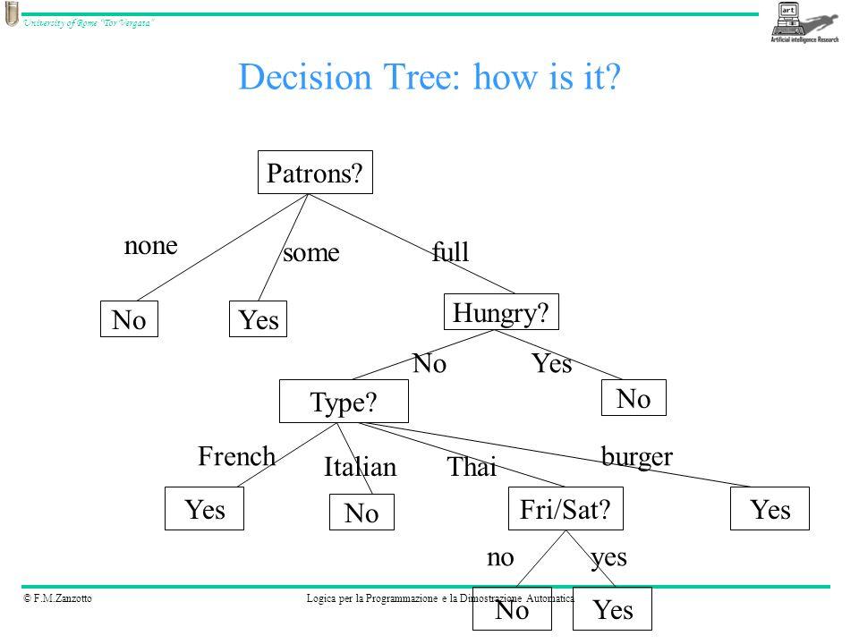 © F.M.ZanzottoLogica per la Programmazione e la Dimostrazione Automatica University of Rome Tor Vergata Decision Tree: how is it.