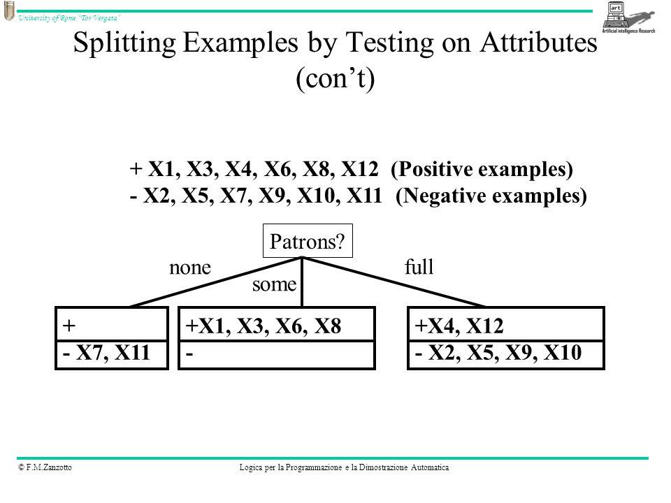 © F.M.ZanzottoLogica per la Programmazione e la Dimostrazione Automatica University of Rome Tor Vergata Splitting Examples by Testing on Attributes (cont) + X1, X3, X4, X6, X8, X12 (Positive examples) - X2, X5, X7, X9, X10, X11 (Negative examples) Patrons.