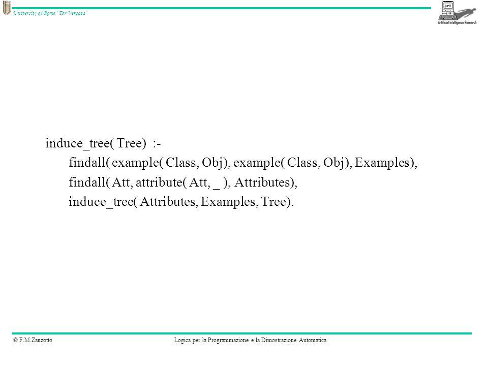 © F.M.ZanzottoLogica per la Programmazione e la Dimostrazione Automatica University of Rome Tor Vergata induce_tree( Tree) :- findall( example( Class, Obj), example( Class, Obj), Examples), findall( Att, attribute( Att, _ ), Attributes), induce_tree( Attributes, Examples, Tree).