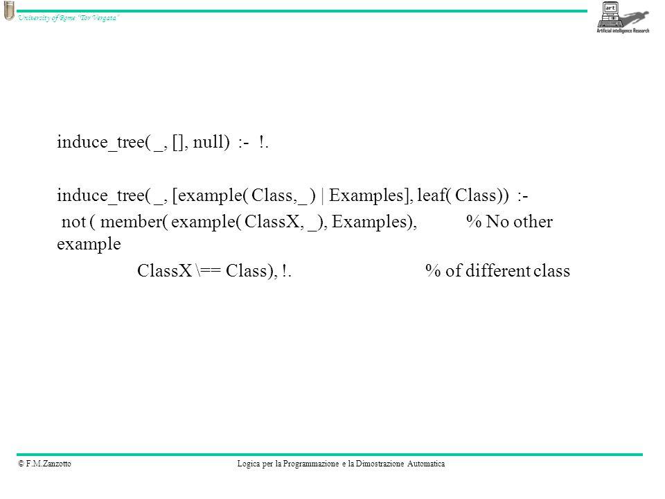 © F.M.ZanzottoLogica per la Programmazione e la Dimostrazione Automatica University of Rome Tor Vergata induce_tree( _, [], null) :- !.