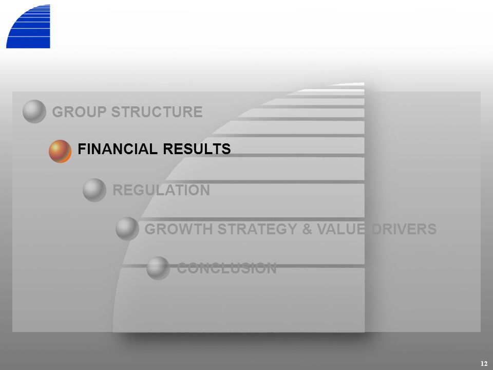 12 REGULATION GROUP STRUCTURE FINANCIAL RESULTS GROWTH STRATEGY & VALUE DRIVERS CONCLUSION