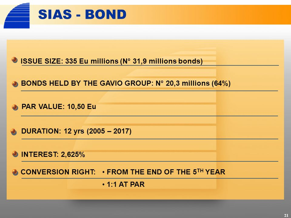 ISSUE SIZE: 335 Eu millions (N° 31,9 millions bonds) SIAS - BOND INTEREST: 2,625% CONVERSION RIGHT: 21 PAR VALUE: 10,50 Eu DURATION: 12 yrs (2005 – 2017) FROM THE END OF THE 5 TH YEAR 1:1 AT PAR BONDS HELD BY THE GAVIO GROUP: N° 20,3 millions (64%)