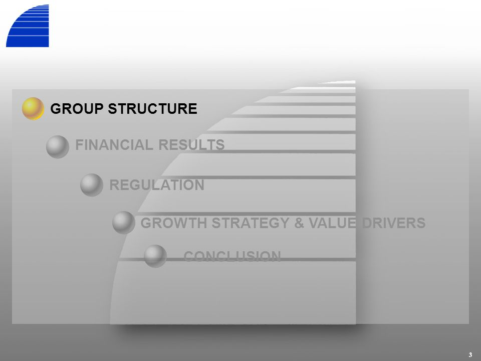 3 REGULATION GROUP STRUCTURE FINANCIAL RESULTS GROWTH STRATEGY & VALUE DRIVERS CONCLUSION