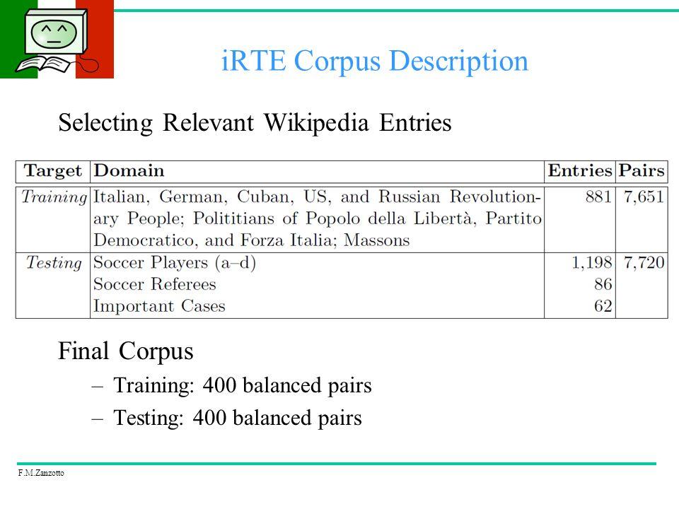 F.M.Zanzotto iRTE Corpus Description Selecting Relevant Wikipedia Entries Final Corpus –Training: 400 balanced pairs –Testing: 400 balanced pairs