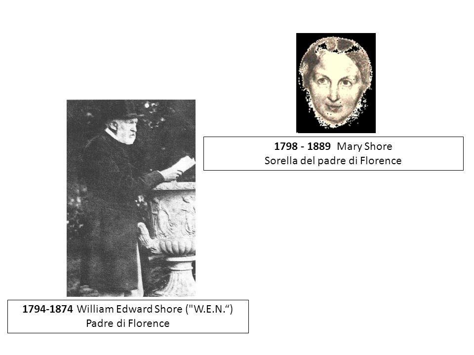 1794-1874 William Edward Shore ( W.E.N.) Padre di Florence 1798 - 1889 Mary Shore Sorella del padre di Florence