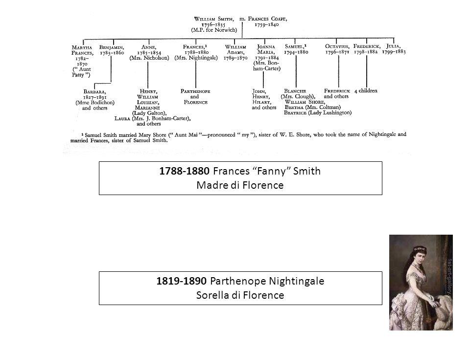 1788-1880 Frances Fanny Smith Madre di Florence 1819-1890 Parthenope Nightingale Sorella di Florence
