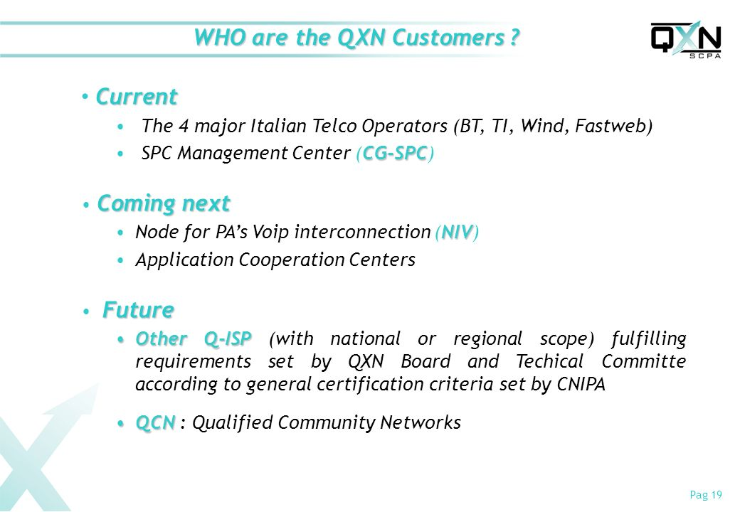 Pag 19 WHO are the QXN Customers .