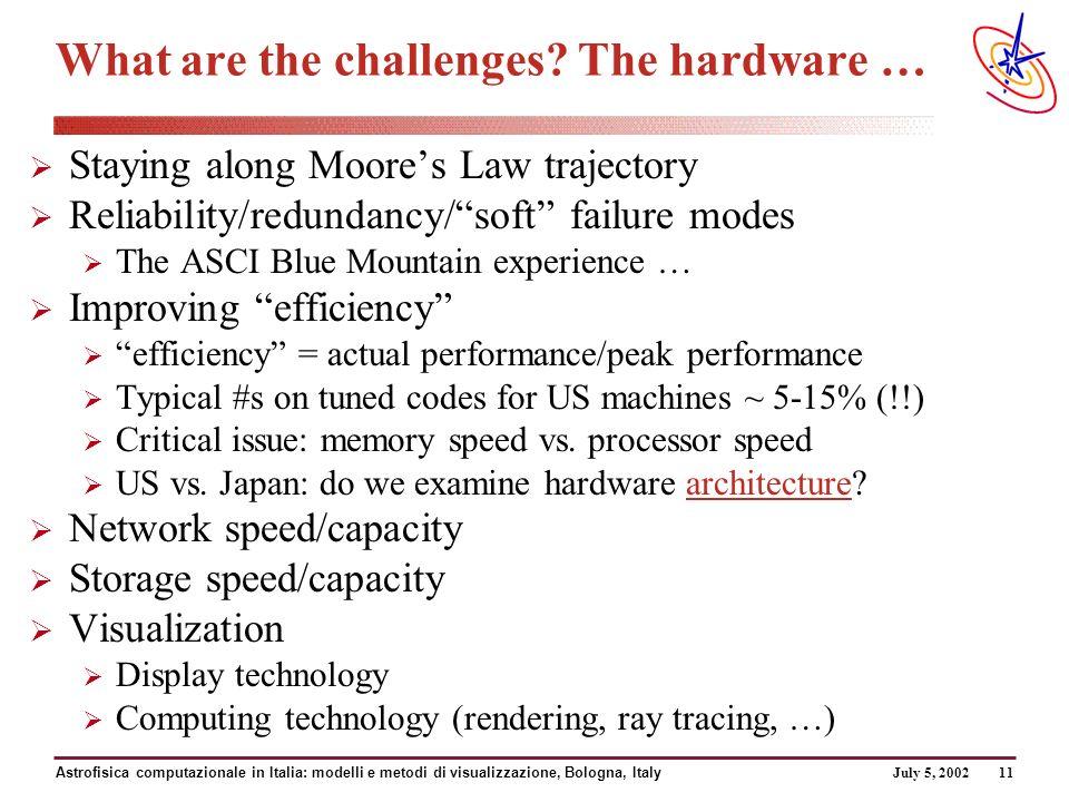 July 5, 2002 Astrofisica computazionale in Italia: modelli e metodi di visualizzazione, Bologna, Italy 11 What are the challenges.