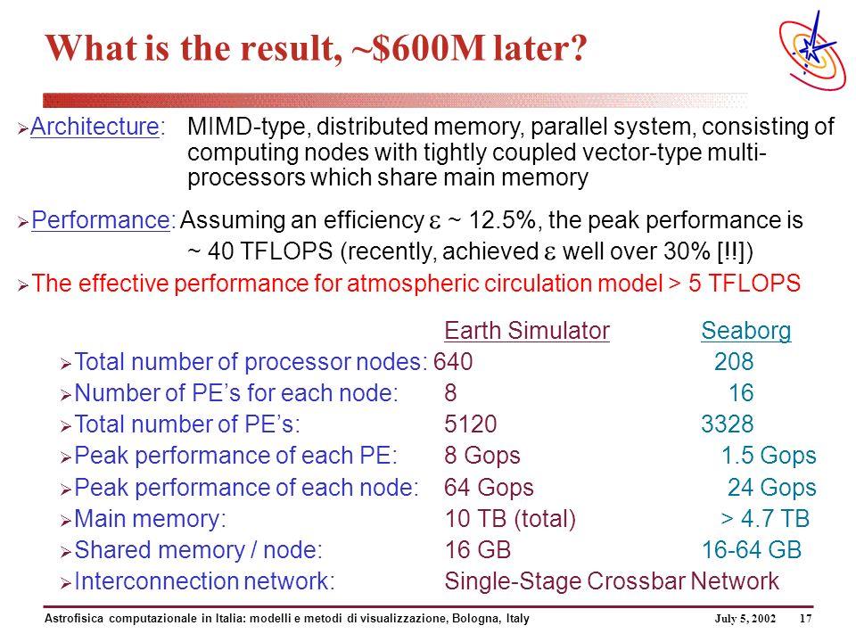 July 5, 2002 Astrofisica computazionale in Italia: modelli e metodi di visualizzazione, Bologna, Italy 17 What is the result, ~$600M later.