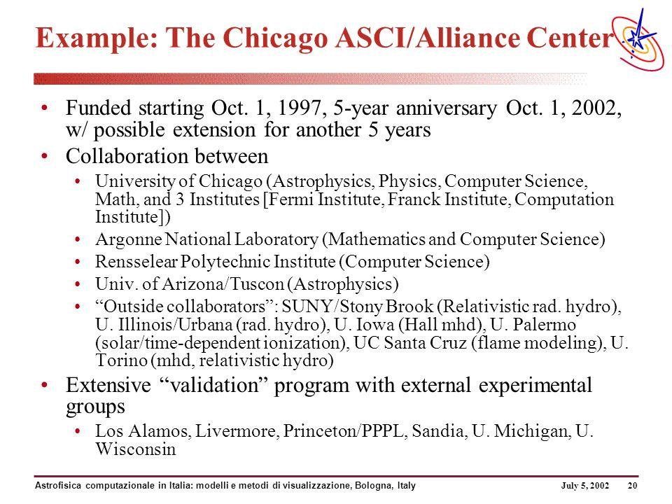 July 5, 2002 Astrofisica computazionale in Italia: modelli e metodi di visualizzazione, Bologna, Italy 20 Example: The Chicago ASCI/Alliance Center Funded starting Oct.