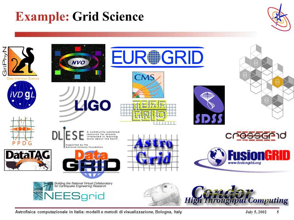July 5, 2002 Astrofisica computazionale in Italia: modelli e metodi di visualizzazione, Bologna, Italy 5 Example: Grid Science