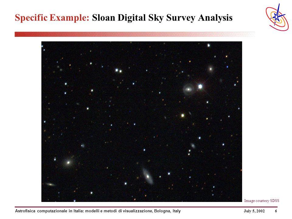 July 5, 2002 Astrofisica computazionale in Italia: modelli e metodi di visualizzazione, Bologna, Italy 6 Specific Example: Sloan Digital Sky Survey Analysis Image courtesy SDSS