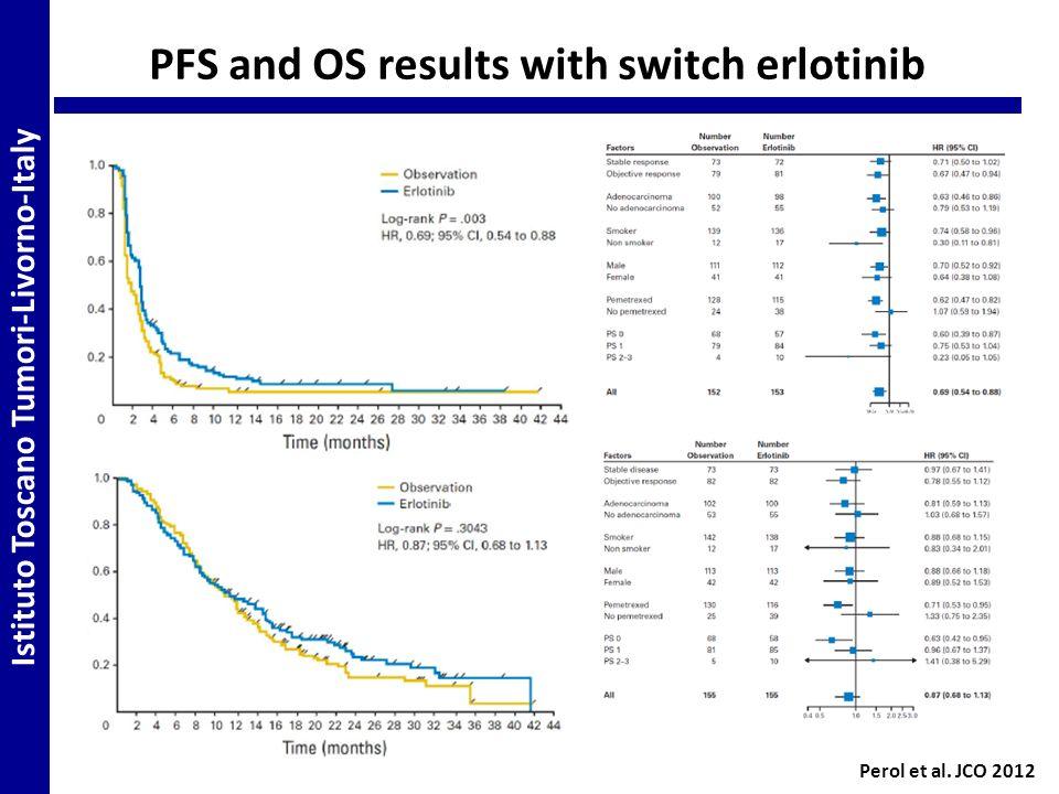 PFS and OS results with switch erlotinib Istituto Toscano Tumori-Livorno-Italy Perol et al.