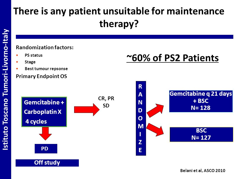 There is any patient unsuitable for maintenance therapy.