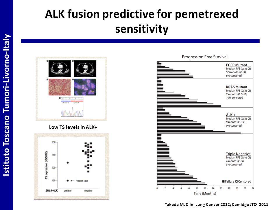 ALK fusion predictive for pemetrexed sensitivity Istituto Toscano Tumori-Livorno-Italy Takeda M, Clin Lung Cancer 2012; Camidge JTO 2011 Low TS levels in ALK+