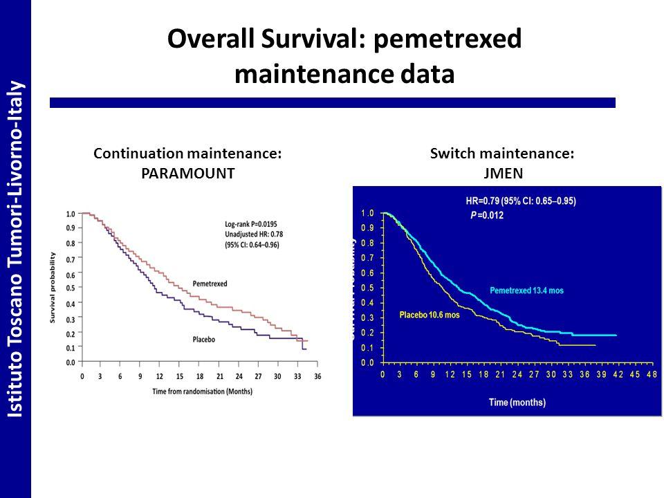Overall Survival: pemetrexed maintenance data Istituto Toscano Tumori-Livorno-Italy Switch maintenance: JMEN Continuation maintenance: PARAMOUNT
