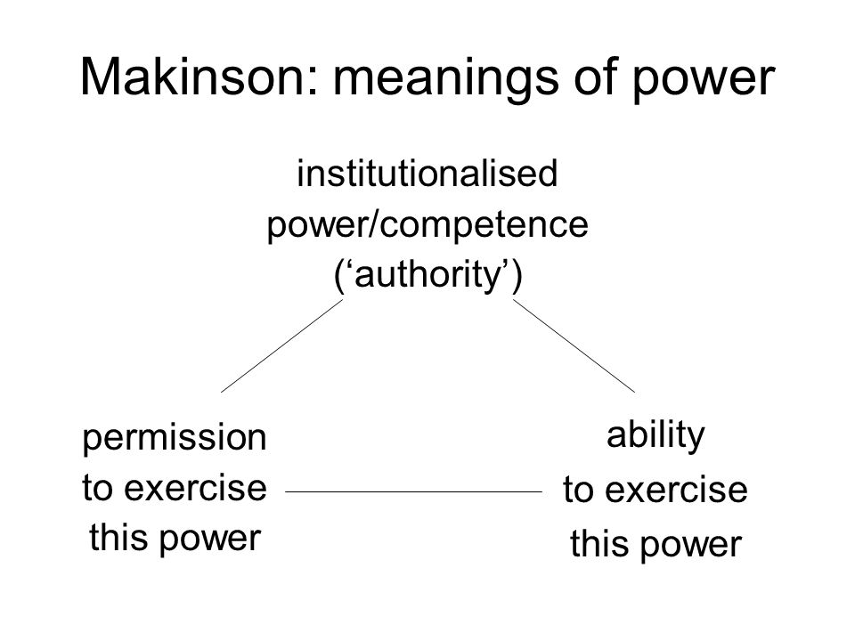Makinson: meanings of power permission to exercise this power institutionalised power/competence (authority) ability to exercise this power