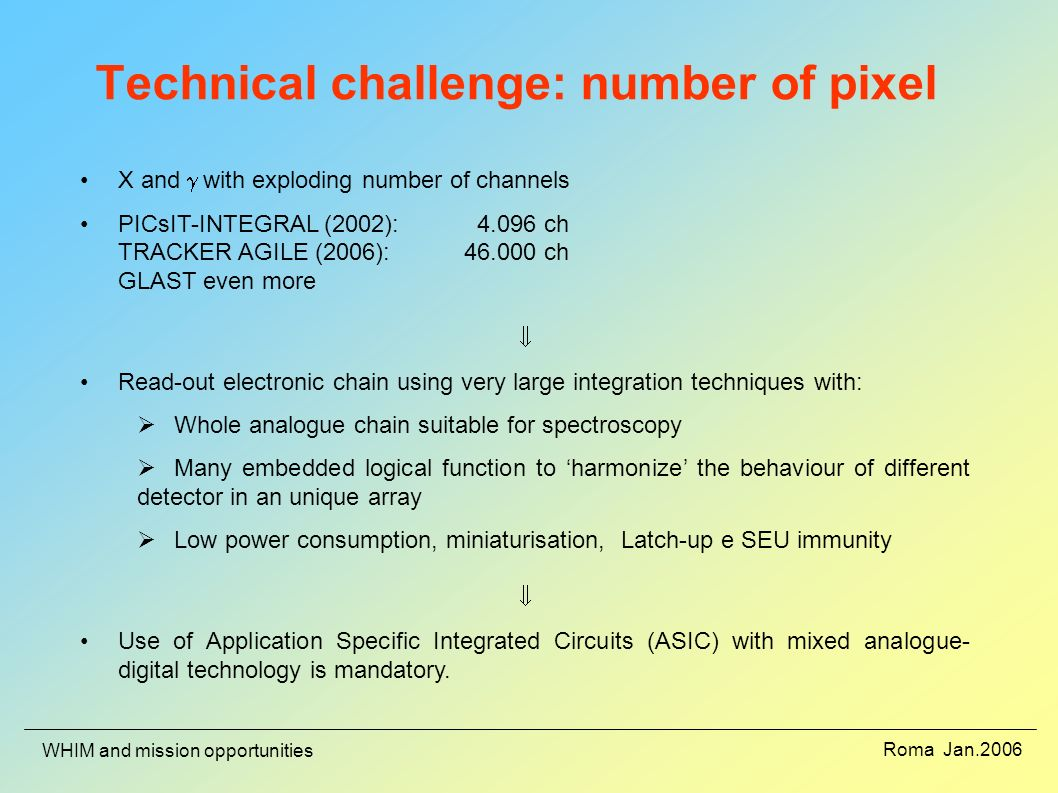 Roma Jan.2006 WHIM and mission opportunities Technical challenge: number of pixel X and with exploding number of channels PICsIT-INTEGRAL (2002): 4.096 ch TRACKER AGILE (2006): 46.000 ch GLAST even more Read-out electronic chain using very large integration techniques with: Whole analogue chain suitable for spectroscopy Many embedded logical function to harmonize the behaviour of different detector in an unique array Low power consumption, miniaturisation, Latch-up e SEU immunity Use of Application Specific Integrated Circuits (ASIC) with mixed analogue- digital technology is mandatory.