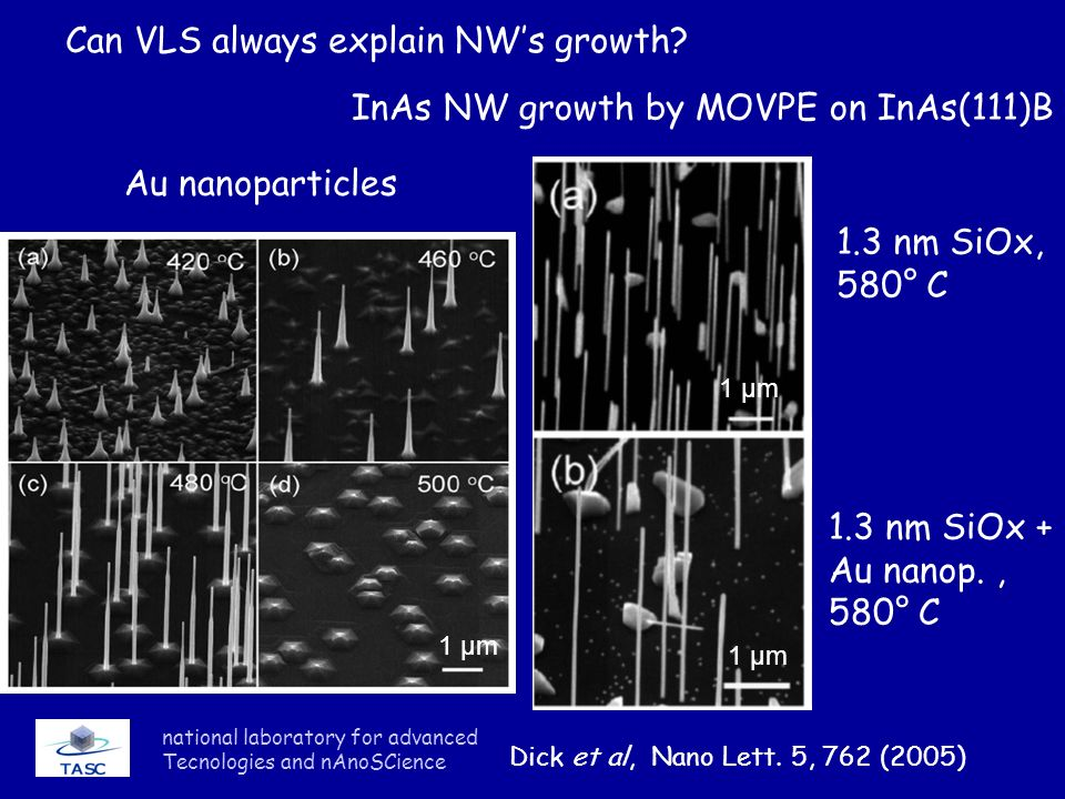 national laboratory for advanced Tecnologies and nAnoSCience Can VLS always explain NWs growth? Dick et al, Nano Lett. 5, 762 (2005) 1 μm Au nanoparti