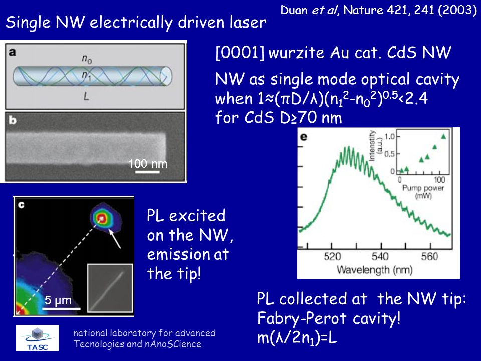 national laboratory for advanced Tecnologies and nAnoSCience Single NW electrically driven laser Duan et al, Nature 421, 241 (2003) NW as single mode