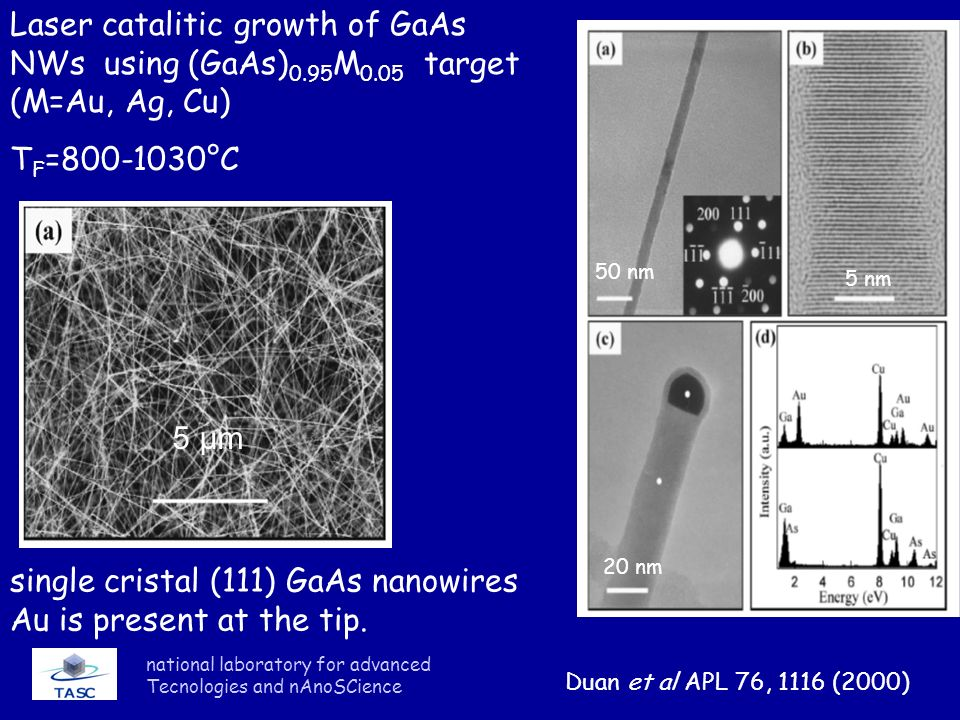 national laboratory for advanced Tecnologies and nAnoSCience Duan et al APL 76, 1116 (2000) Laser catalitic growth of GaAs NWs using (GaAs) 0.95 M 0.0
