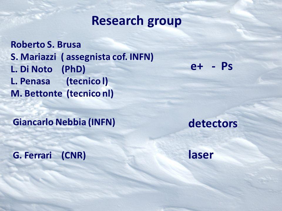Research group Roberto S. Brusa S. Mariazzi ( assegnista cof. INFN) L. Di Noto (PhD) L. Penasa (tecnico l) M. Bettonte (tecnico nl) Giancarlo Nebbia (