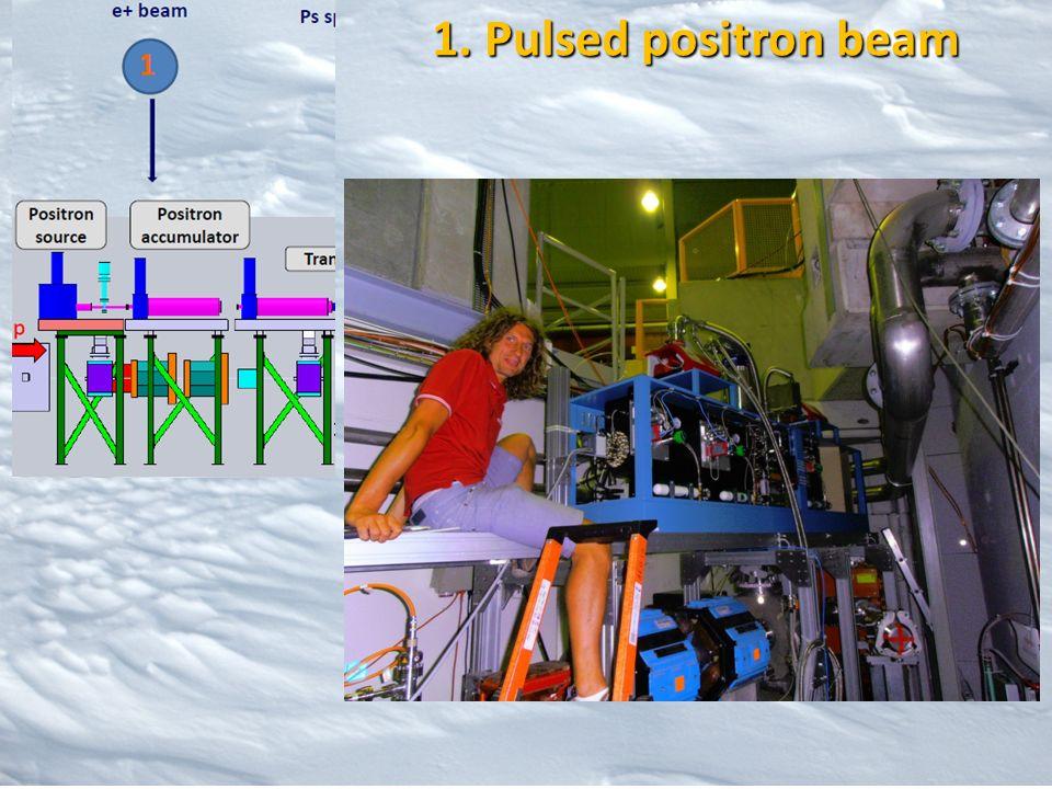 1. Pulsed positron beam