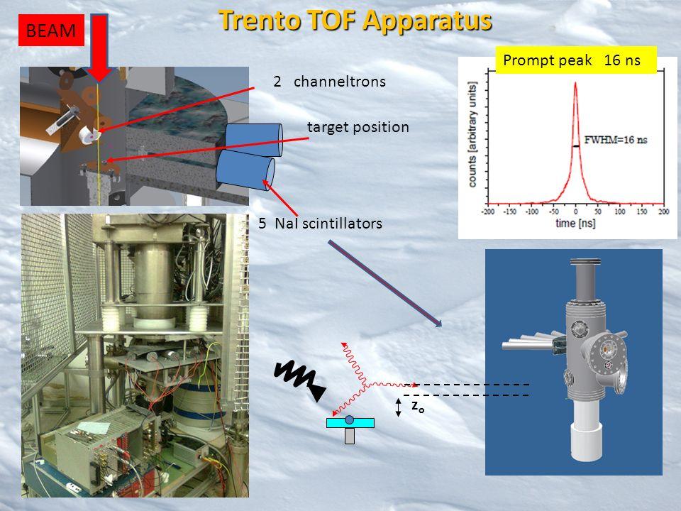 2 channeltrons target position 5 NaI scintillators Trento TOF Apparatus Trento TOF Apparatus BEAM Prompt peak 16 ns zozo