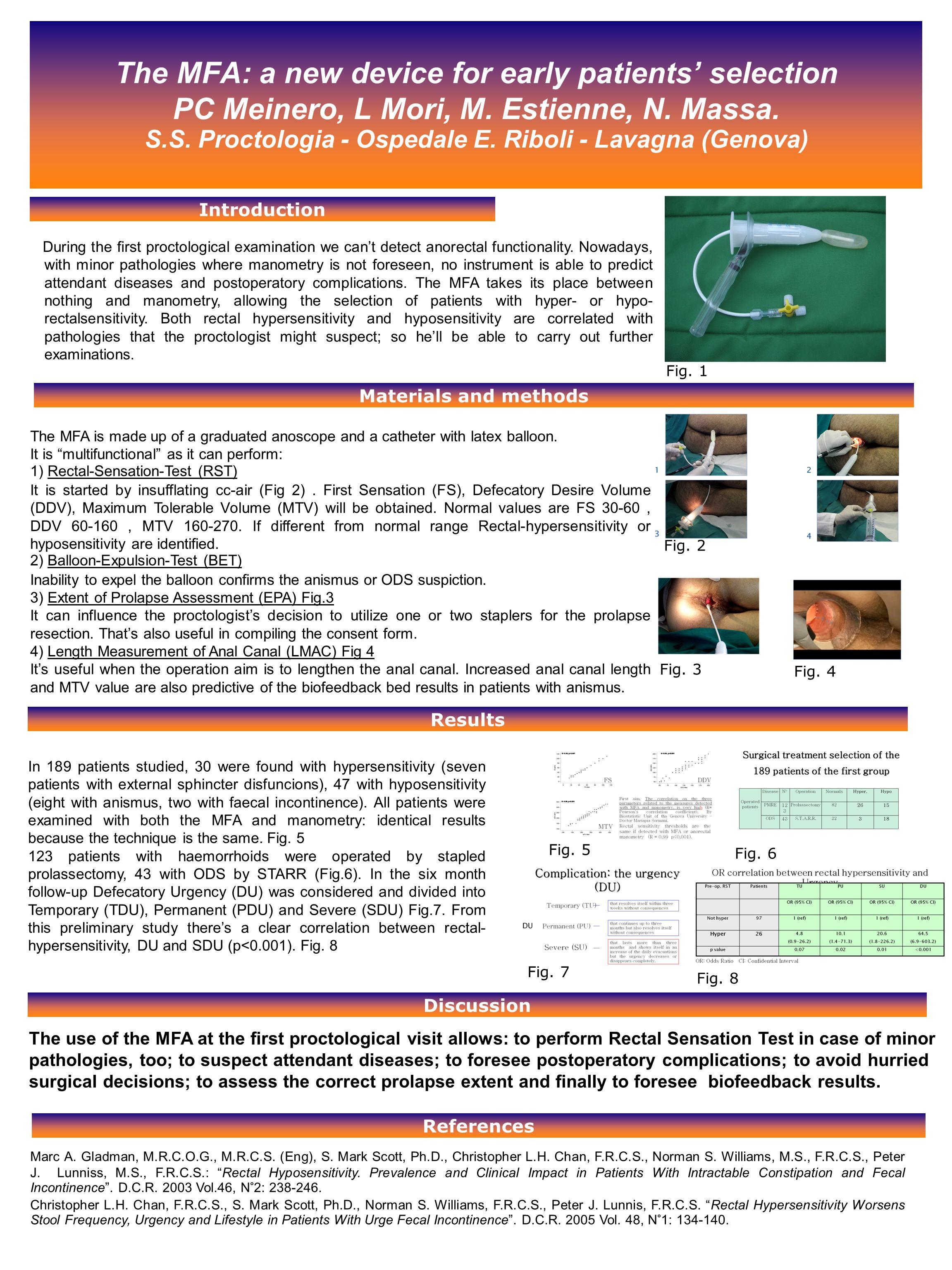 The MFA: a new device for early patients selection PC Meinero, L Mori, M. Estienne, N. Massa. S.S. Proctologia - Ospedale E. Riboli - Lavagna (Genova)