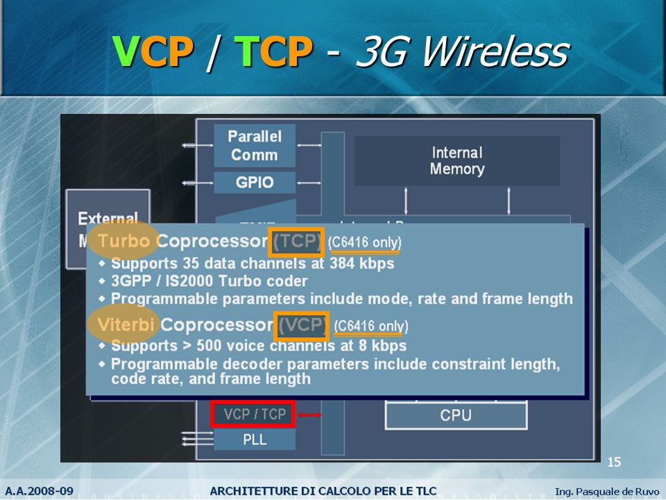 15 VCP / TCP - 3G Wireless