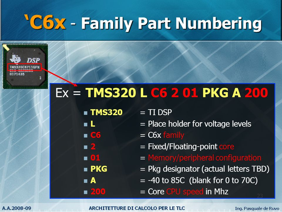 23 C6x - Family Part Numbering Ex = TMS320 L C6 2 01 PKG A 200 TMS320= TI DSP L = Place holder for voltage levels C6 = C6x family 2 = Fixed/Floating-p
